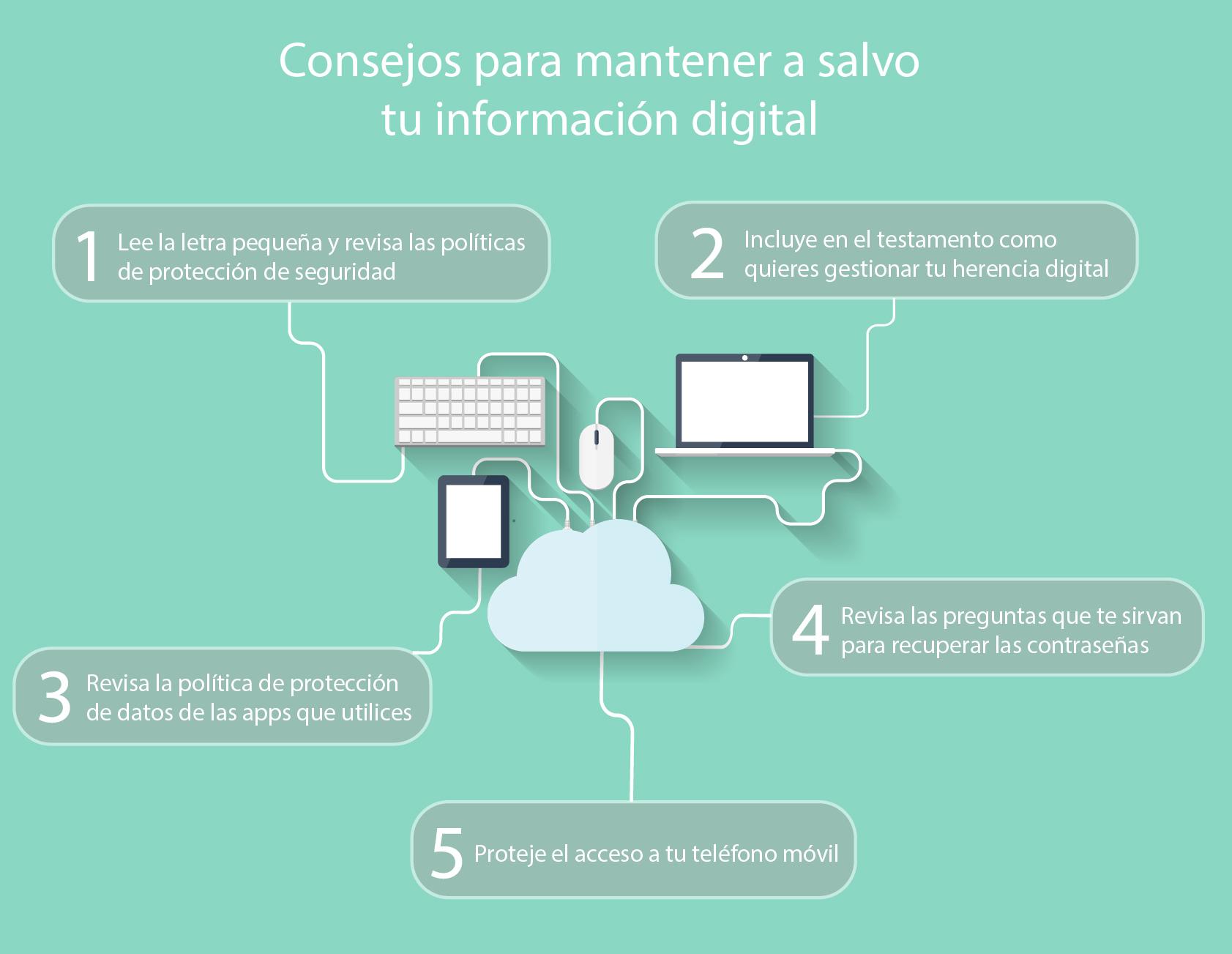Infografía con consejos para mantener a salvo la información digital - Conversia