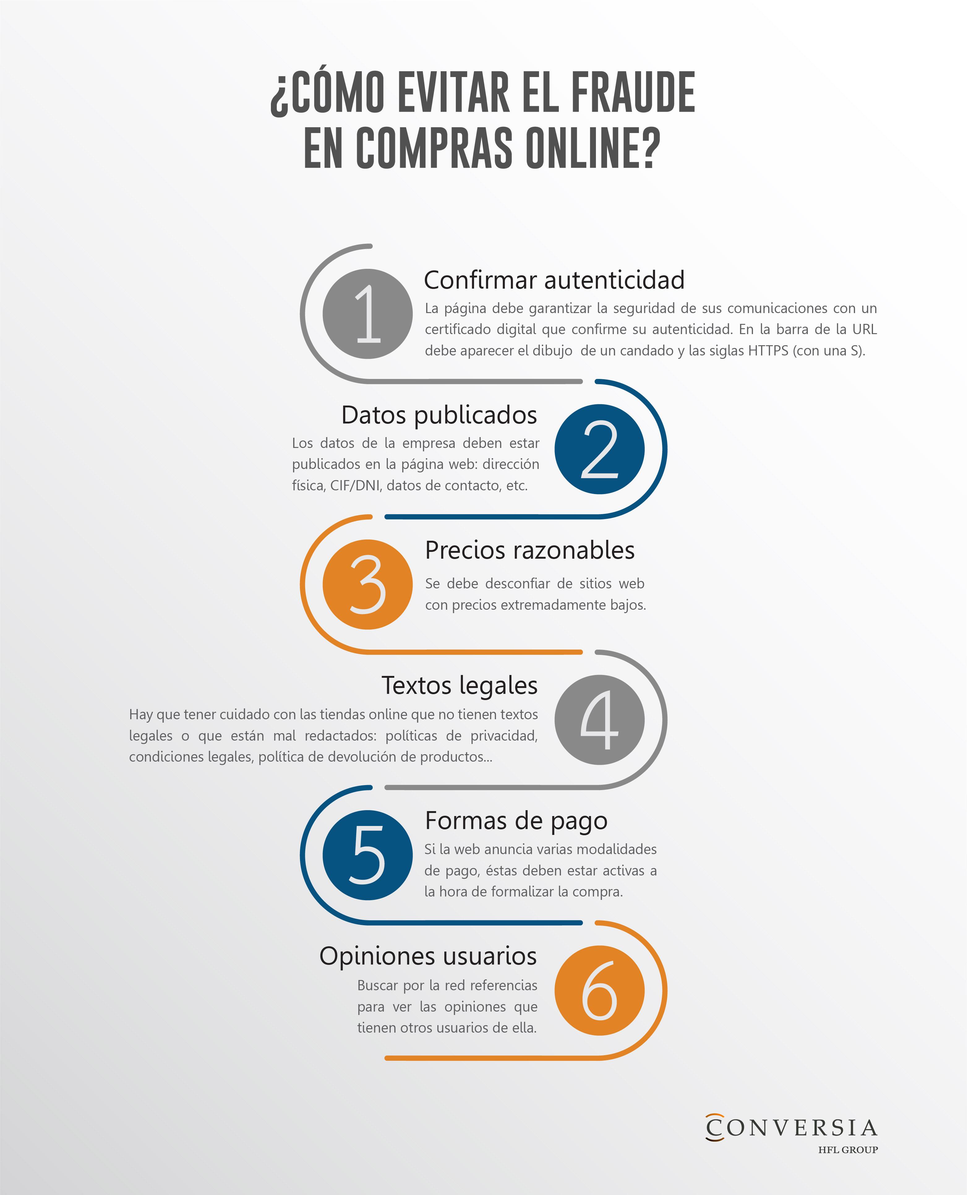 Infografía de Conversia sobre cómo evitar fraudes en las compras online
