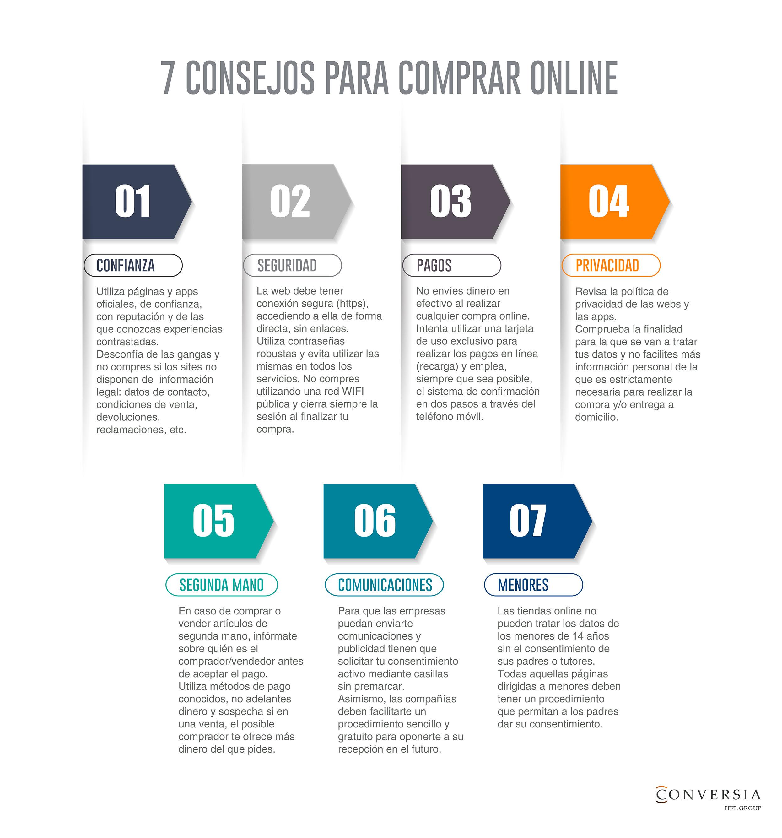 Consejos y recomendaciones para tus compras online